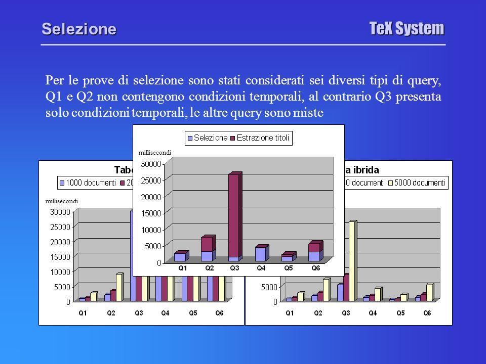 TeX System Selezione Per le prove di selezione sono stati considerati sei diversi tipi di query, Q1 e Q2 non contengono condizioni temporali, al contr