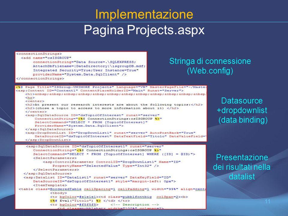 Implementazione Pagina Projects.aspx 11 Stringa di connessione (Web.config) Datasource +dropdownlist (data binding) Presentazione dei risultati nella datalist
