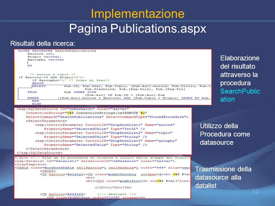Implementazione Pagina Publications.aspx 14 Risultati della ricerca: Utilizzo della Procedura come datasource Trasmissione della datasource alla datalist Elaborazione del risultato attraverso la procedura SearchPublic ation