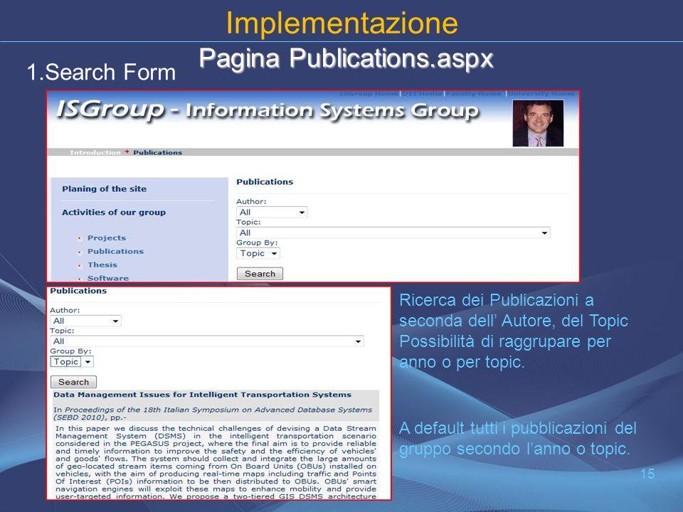 Pagina Publications.aspx Implementazione Pagina Publications.aspx 1.Search Form 15 Ricerca dei Publicazioni a seconda dell Autore, del Topic Possibilità di raggrupare per anno o per topic.