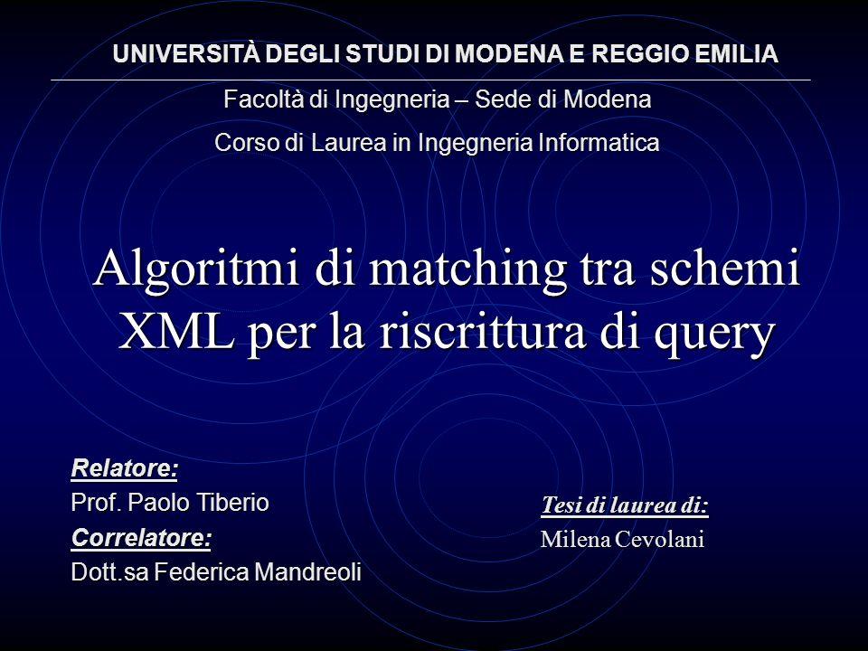 Algoritmi di matching tra schemi XML per la riscrittura di query Tesi di laurea di: Milena Cevolani UNIVERSITÀ DEGLI STUDI DI MODENA E REGGIO EMILIA F
