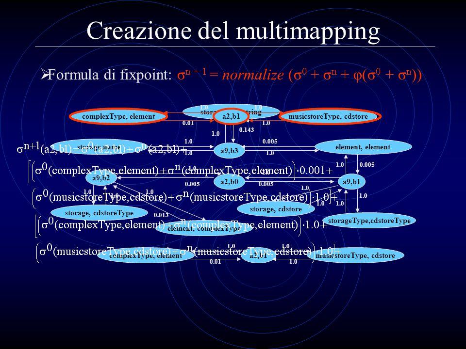Creazione del multimapping storageType,string element, elementstorage,name a9,b3 a9,b1a2,b0 a9,b2 storageType,cdstoreType storage, cdstore element, co