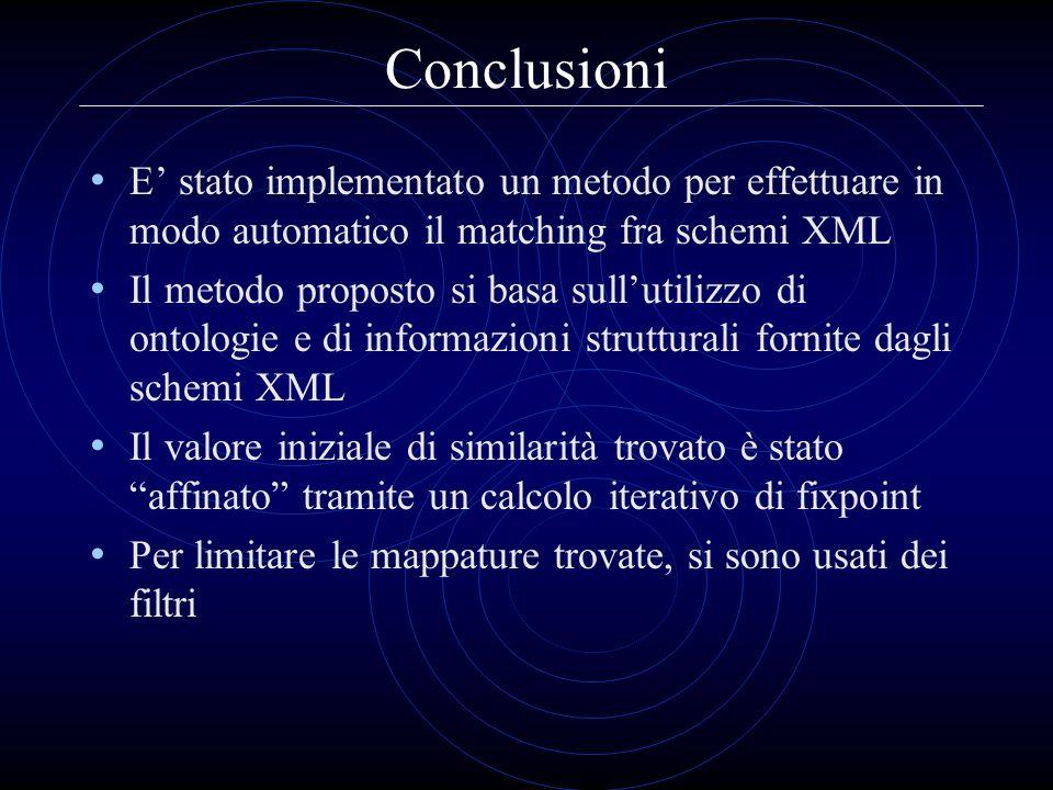 Conclusioni E stato implementato un metodo per effettuare in modo automatico il matching fra schemi XML Il metodo proposto si basa sullutilizzo di ont