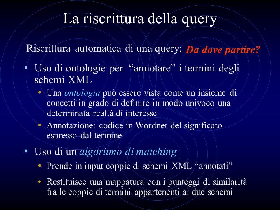 La riscrittura della query Uso di ontologie per annotare i termini degli schemi XML Una ontologia può essere vista come un insieme di concetti in grad