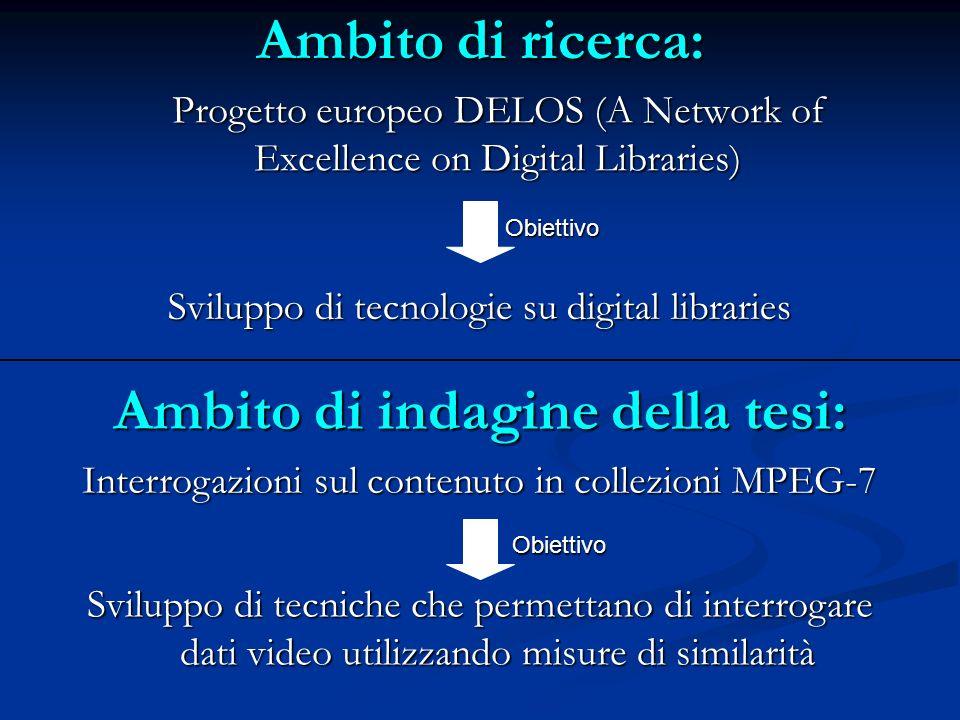 Ambito di ricerca: Progetto europeo DELOS (A Network of Excellence on Digital Libraries) Sviluppo di tecnologie su digital libraries Obiettivo Ambito di indagine della tesi: Sviluppo di tecniche che permettano di interrogare dati video utilizzando misure di similarità Interrogazioni sul contenuto in collezioni MPEG-7 Obiettivo
