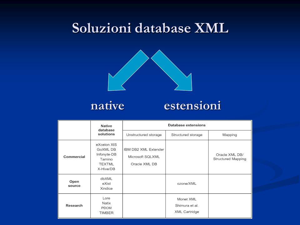 Soluzioni database XML nativeestensioni