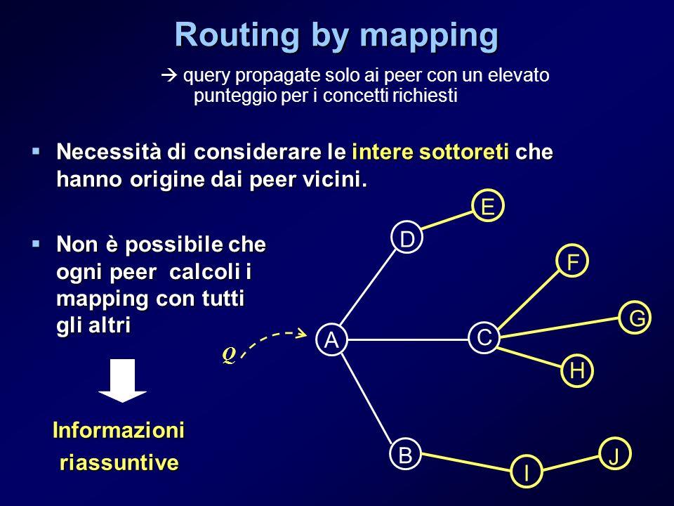 Routing by mapping Necessità di considerare le intere sottoreti che hanno origine dai peer vicini.