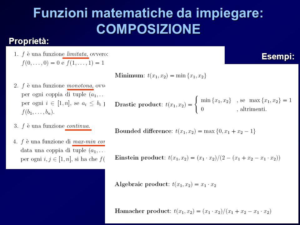 Funzioni matematiche da impiegare: COMPOSIZIONE Proprietà: Esempi: