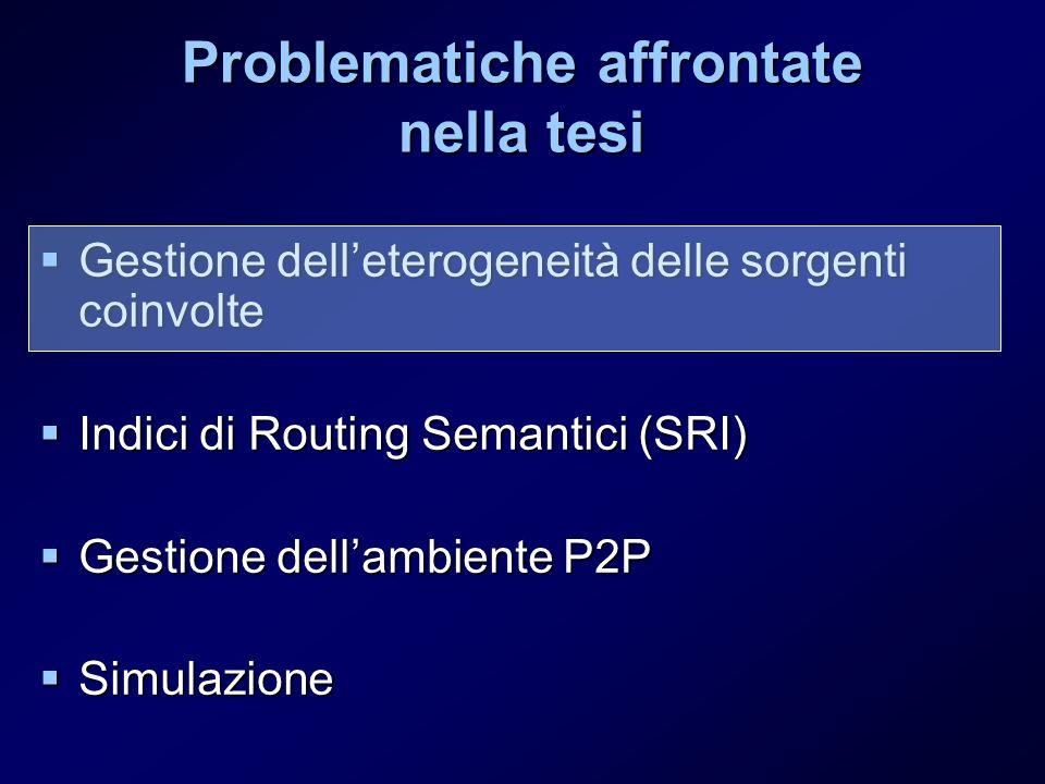 Gestione delleterogeneità dei peer Mapping semantici locali Mapping semantici locali approccio basato sul concetto di approssimazione semantica approccio basato sul concetto di approssimazione semantica Peer indipendenti Peer indipendenti eterogenei negli schemi adottati per rappresentare i dati eterogenei negli schemi adottati per rappresentare i dati Sistema XML S 3 MART Sistema XML S 3 MART sviluppato presso lUniversità di Modena e Reggio Emilia sviluppato presso lUniversità di Modena e Reggio Emilia riscrittura di interrogazioni su insiemi di documenti eterogenei riscrittura di interrogazioni su insiemi di documenti eterogenei