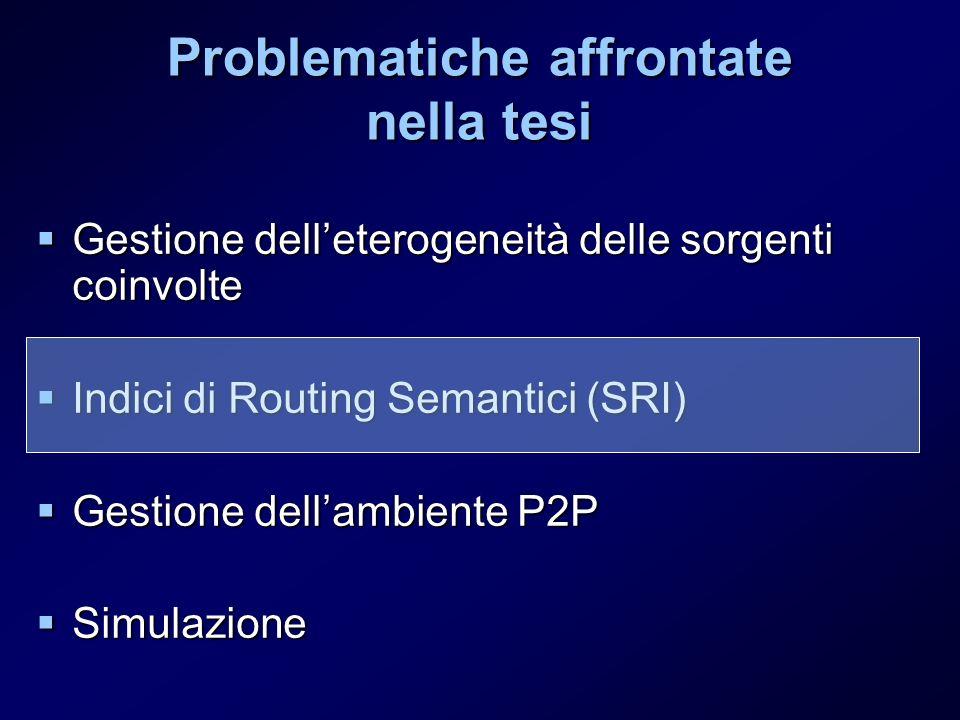 Prove sperimentali Carenza di PDMS liberamente impiegabili e modificabili a scopo di test Carenza di PDMS liberamente impiegabili e modificabili a scopo di test simulazione simulazione Ambiente di simulazione a eventi discreti Ambiente di simulazione a eventi discreti definizione di un modello per il sistema definizione di un modello per il sistema utilizzo di SimJava 2.0 utilizzo di SimJava 2.0 Scenario per la simulazione Scenario per la simulazione rete di peer rete di peer schemi di argomento diverso schemi di argomento diverso due tipi di test: due tipi di test: 1.Confrontabilità tra i punteggi di mapping 2.Efficacia degli indici di routing semantici
