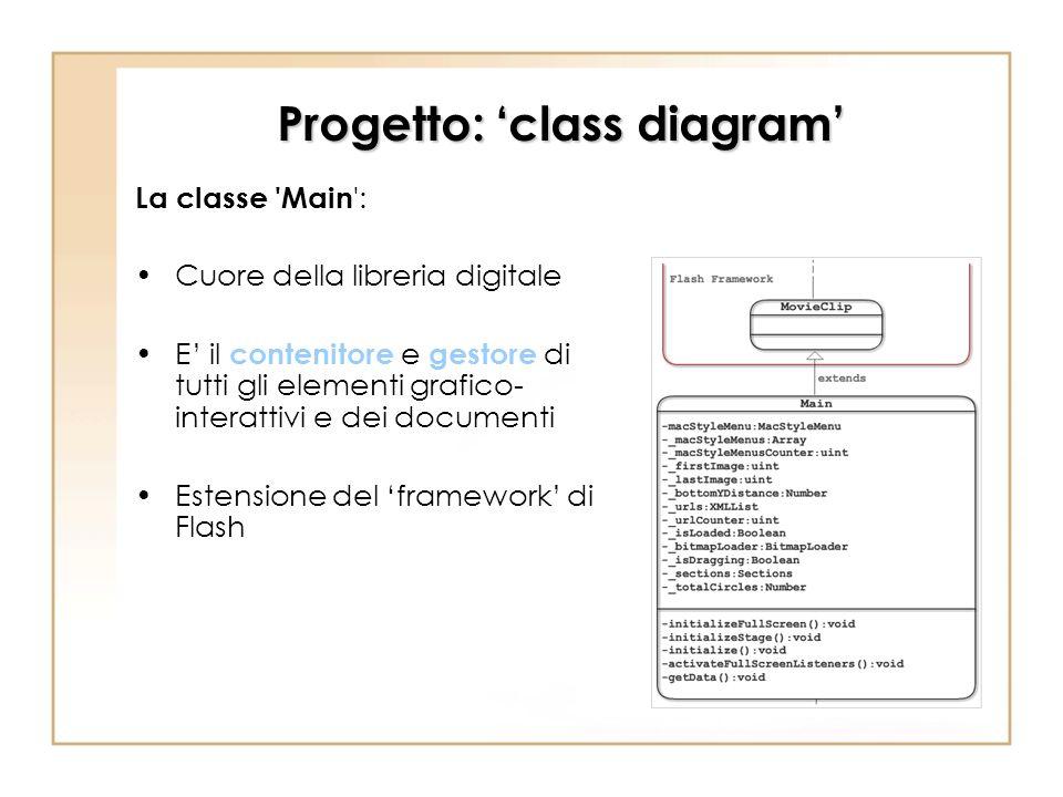 Progetto: class diagram La classe 'Main ': Cuore della libreria digitale E il contenitore e gestore di tutti gli elementi grafico- interattivi e dei d