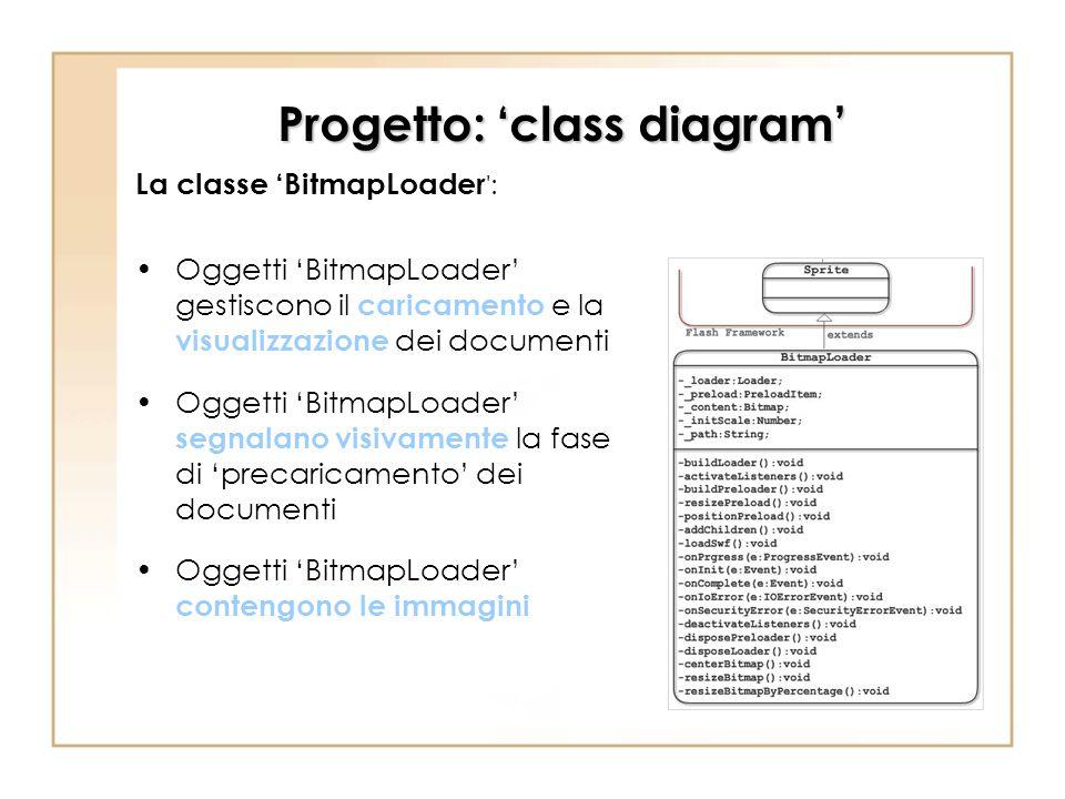 Progetto: class diagram La classe BitmapLoader ': Oggetti BitmapLoader gestiscono il caricamento e la visualizzazione dei documenti Oggetti BitmapLoad