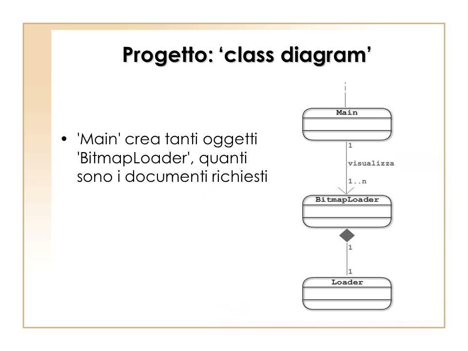 Progetto: class diagram 'Main' crea tanti oggetti 'BitmapLoader', quanti sono i documenti richiesti