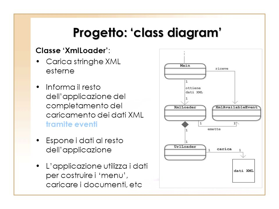 Progetto: class diagram Classe XmlLoader : Carica stringhe XML esterne Informa il resto dellapplicazione del completamento del caricamento dei dati XM