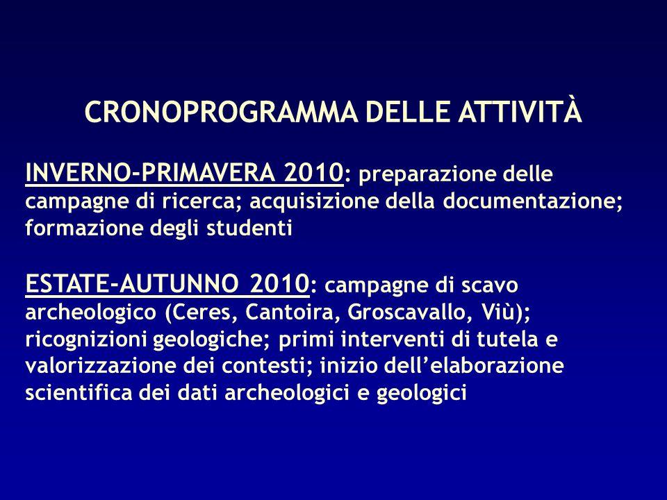CRONOPROGRAMMA DELLE ATTIVITÀ INVERNO-PRIMAVERA 2010 : preparazione delle campagne di ricerca; acquisizione della documentazione; formazione degli stu