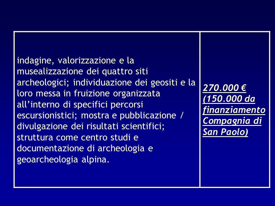 indagine, valorizzazione e la musealizzazione dei quattro siti archeologici; individuazione dei geositi e la loro messa in fruizione organizzata allin