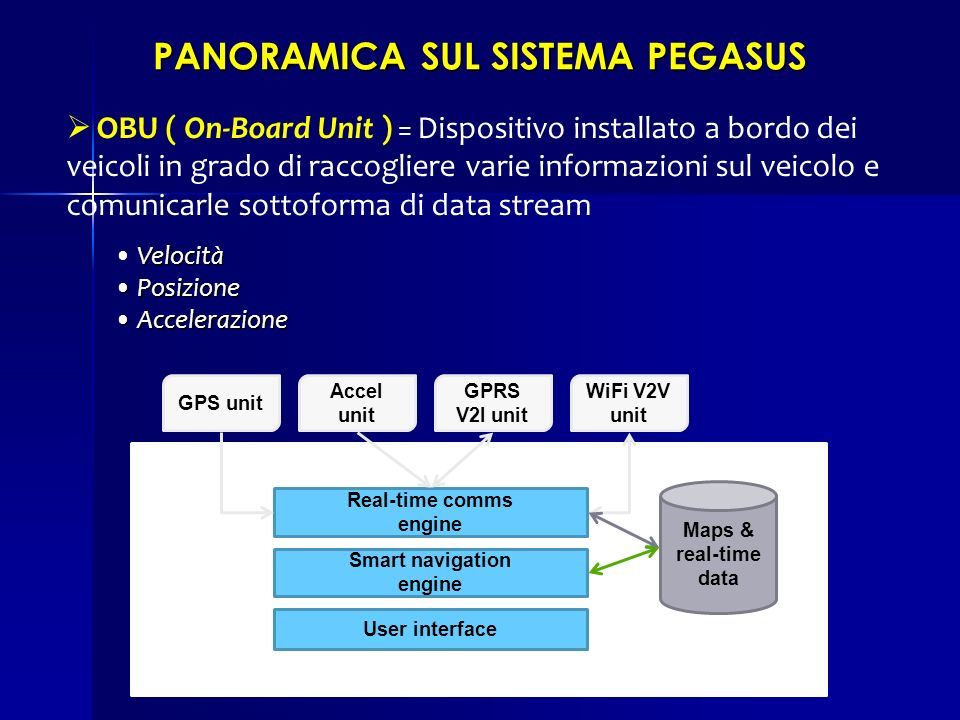 PANORAMICA SUL SISTEMA PEGASUS ad-hoc, multi-hop, V2V communication V2I communication BTS Control Centre Control Centre Infrastructured Network OBUs Comunicazioni GPRS costose .