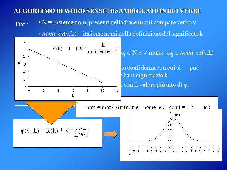 ALGORITMO DI WORD SENSE DISAMBIGUATION DEI VERBI Dati: N = insieme nomi presenti nella frase in cui compare verbo v nomi_es(v, k) = insieme nomi nella
