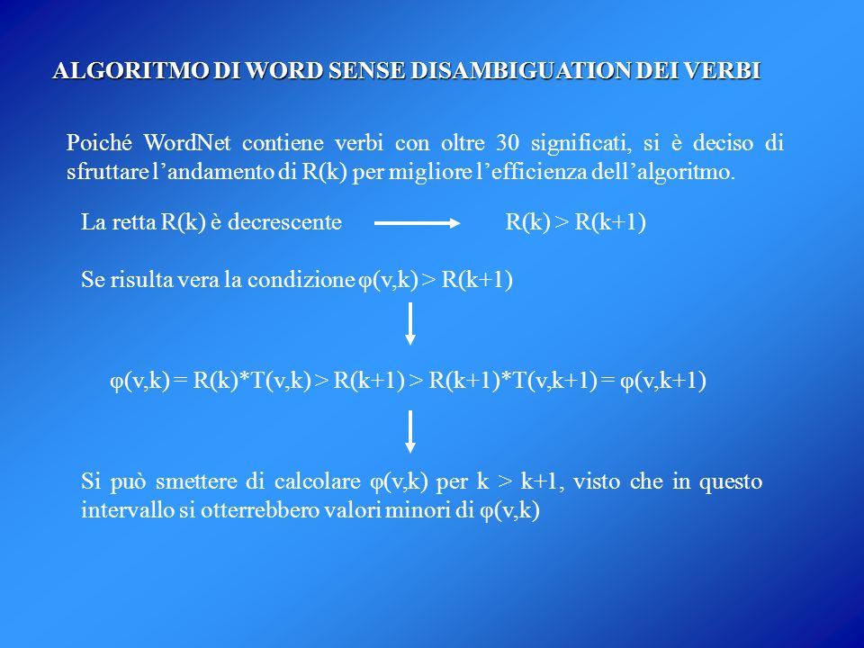 Poiché WordNet contiene verbi con oltre 30 significati, si è deciso di sfruttare landamento di R(k) per migliore lefficienza dellalgoritmo. La retta R