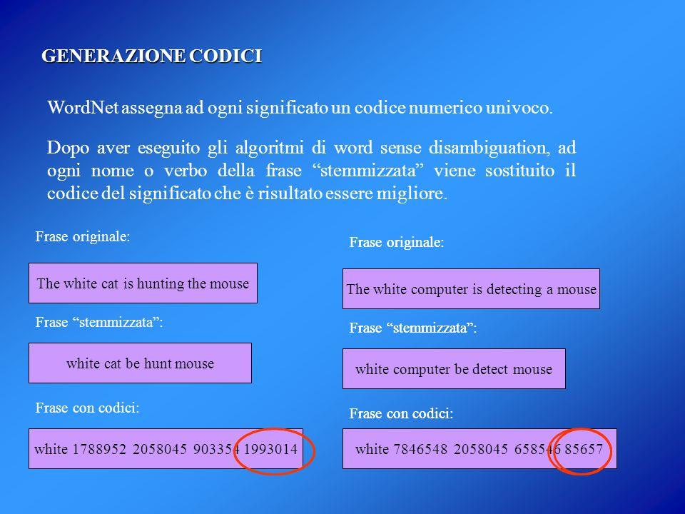 GENERAZIONE CODICI Dopo aver eseguito gli algoritmi di word sense disambiguation, ad ogni nome o verbo della frase stemmizzata viene sostituito il cod