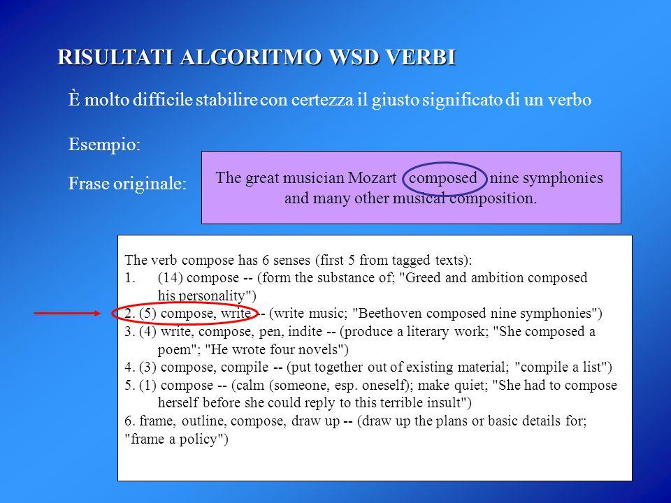 RISULTATI ALGORITMO WSD VERBI È molto difficile stabilire con certezza il giusto significato di un verbo Esempio: Frase originale: The great musician