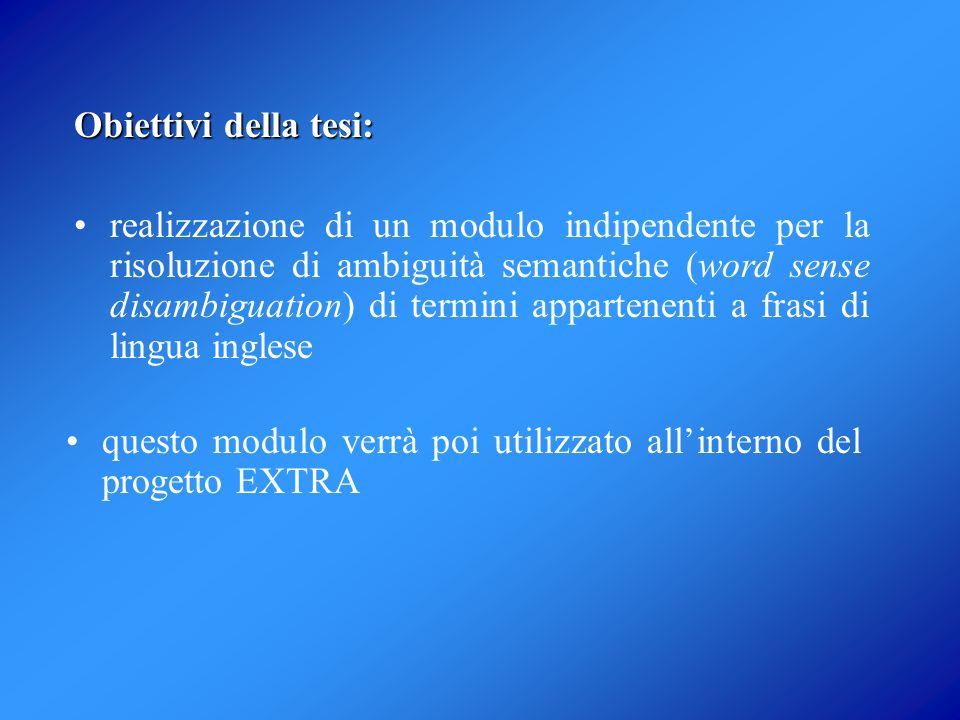 Obiettivi della tesi: realizzazione di un modulo indipendente per la risoluzione di ambiguità semantiche (word sense disambiguation) di termini appart