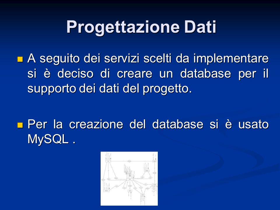 Progettazione Dati A seguito dei servizi scelti da implementare si è deciso di creare un database per il supporto dei dati del progetto. A seguito dei