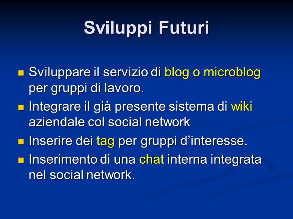 Sviluppi Futuri Sviluppare il servizio di blog o microblog per gruppi di lavoro. Sviluppare il servizio di blog o microblog per gruppi di lavoro. Inte