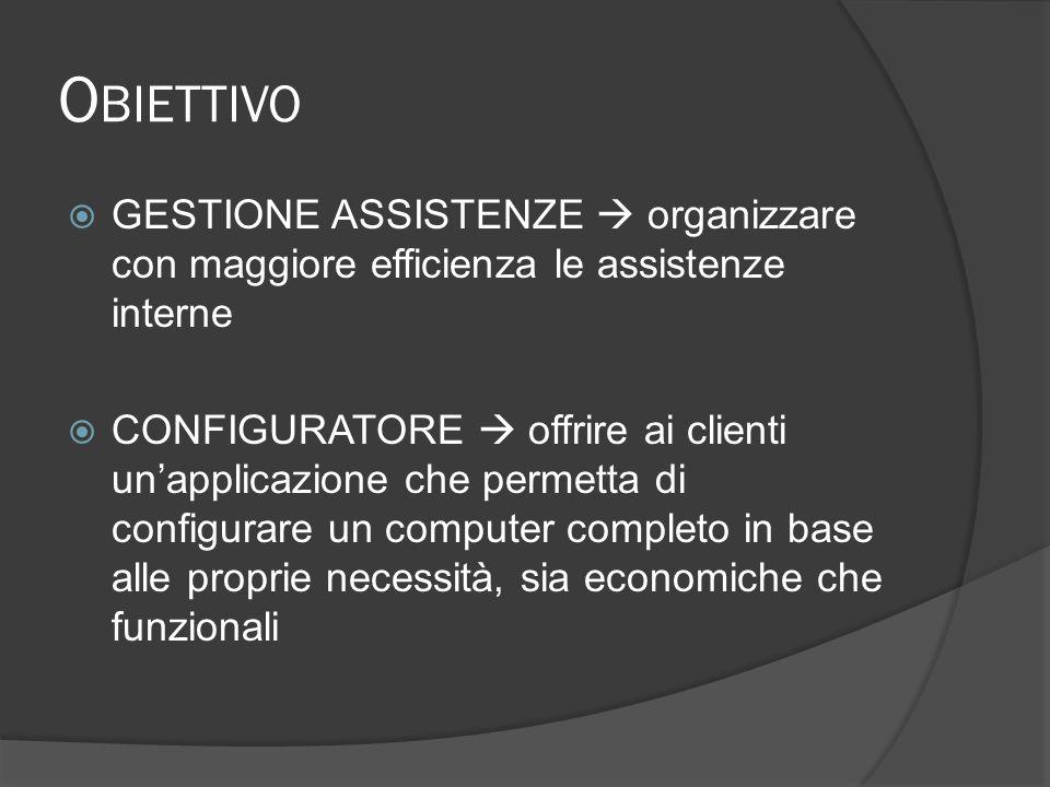 Contenuti Gestione assistenze Configuratore Tecnologie utilizzate