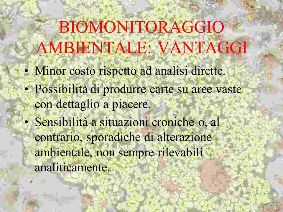 BIOMONITORAGGIO AMBIENTALE: VANTAGGI Minor costo rispetto ad analisi dirette. Possibilità di produrre carte su aree vaste con dettaglio a piacere. Sen