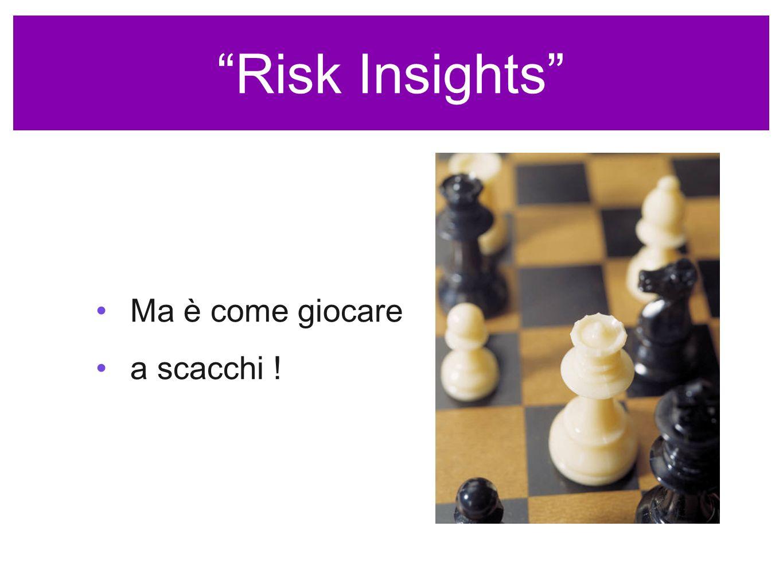 Risk Insights Ma è come giocare a scacchi !