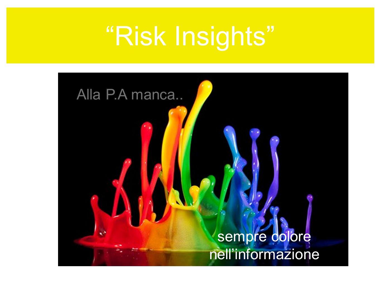 Risk Insights Alla P.A manca.. sempre colore nellinformazione