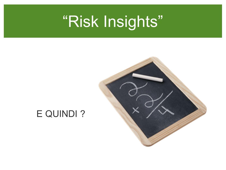 Risk Insights sempre colore nellinformazione Compreso?
