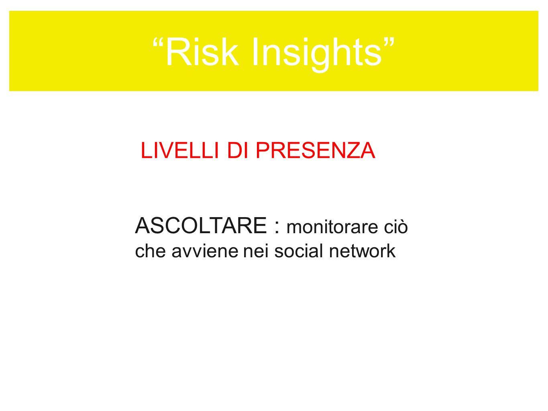 ASCOLTARE : monitorare ciò che avviene nei social network LIVELLI DI PRESENZA