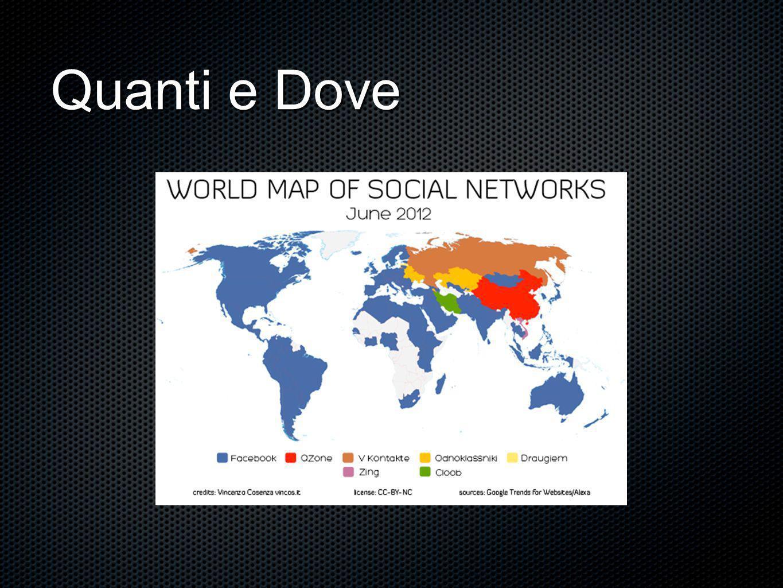 Pericolo Avvelenamento Social Network Poisoning Gli strumenti futuri sono: Persona/e false /social bots; Black Curation;