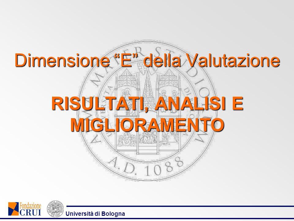 Dimensione E della Valutazione RISULTATI, ANALISI E MIGLIORAMENTO Università di Bologna