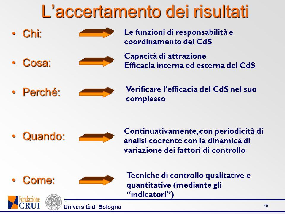 Università di Bologna 10 Laccertamento dei risultati Chi:Chi: Cosa:Cosa: Perché:Perché: Quando:Quando: Come:Come: Le funzioni di responsabilità e coor