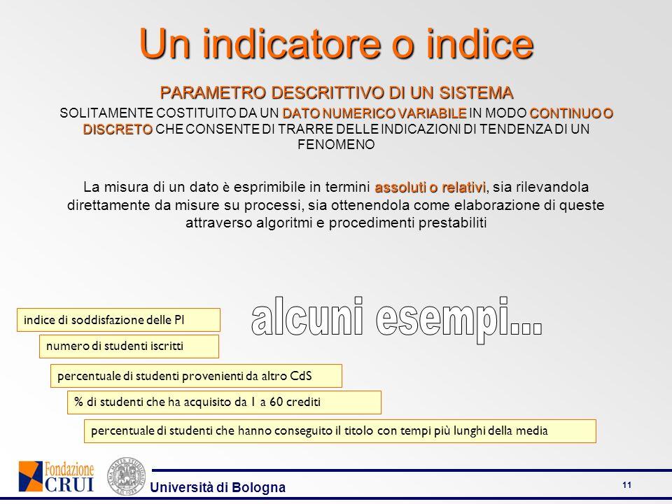 Università di Bologna 11 Un indicatore o indice PARAMETRO DESCRITTIVO DI UN SISTEMA DATO NUMERICO VARIABILECONTINUO O DISCRETO SOLITAMENTE COSTITUITO
