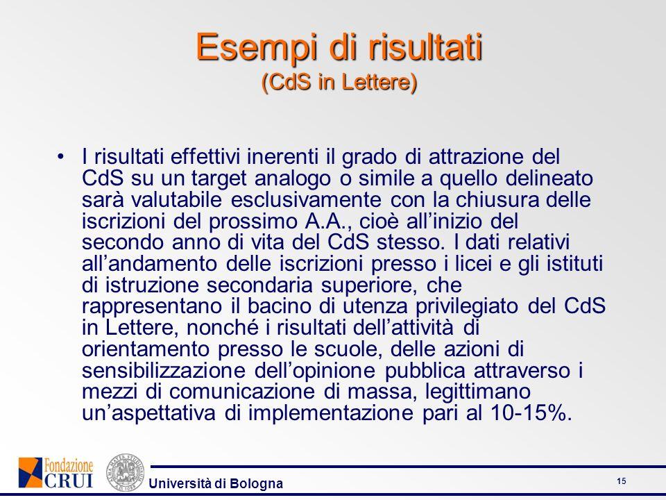 Università di Bologna 15 I risultati effettivi inerenti il grado di attrazione del CdS su un target analogo o simile a quello delineato sarà valutabil