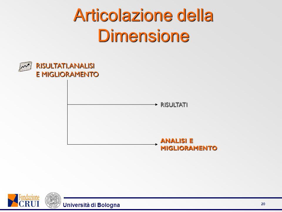 Università di Bologna 20 Articolazione della Dimensione RISULTATI ANALISI E MIGLIORAMENTO RISULTATI, ANALISI E MIGLIORAMENTO