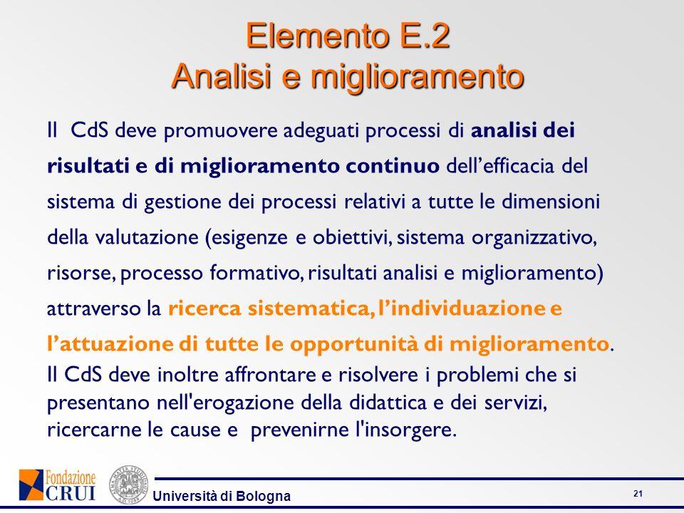 Università di Bologna 21 Elemento E.2 Analisi e miglioramento Il CdS deve promuovere adeguati processi di analisi dei risultati e di miglioramento con