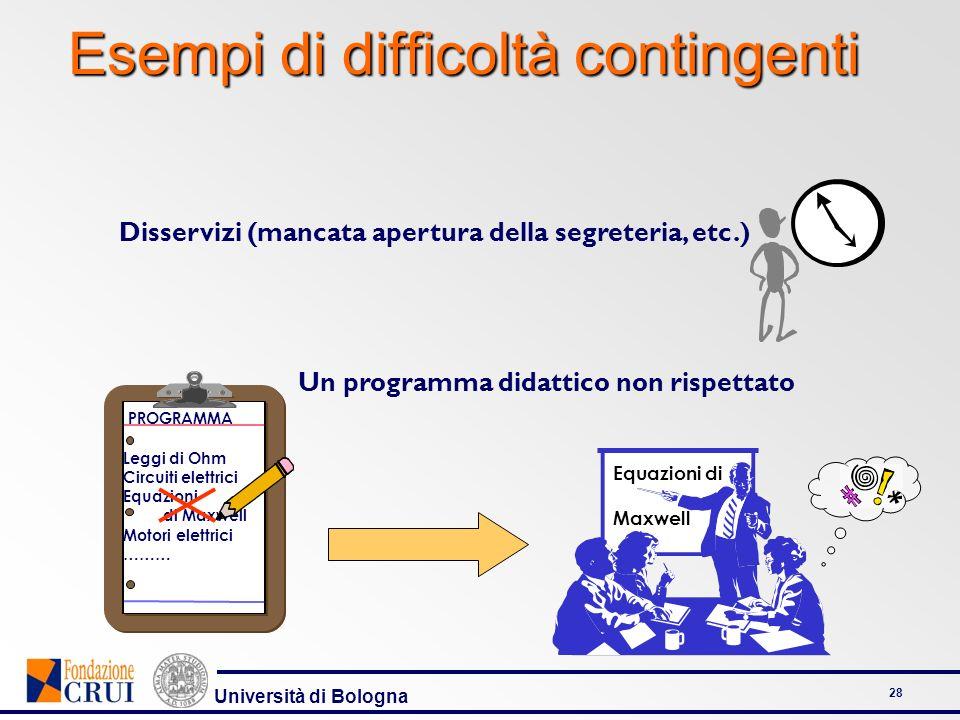 Università di Bologna 28 Esempi di difficoltà contingenti Disservizi (mancata apertura della segreteria, etc.) Equazioni di Maxwell PROGRAMMA Leggi di
