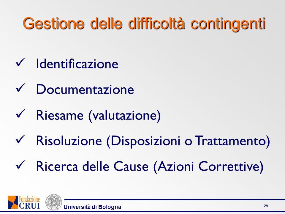 Università di Bologna 29 Gestione delle difficoltà contingenti Identificazione Documentazione Riesame (valutazione) Risoluzione (Disposizioni o Tratta