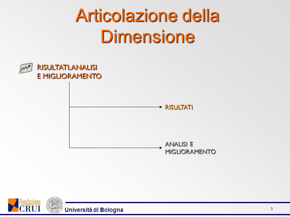 Università di Bologna 3 Articolazione della Dimensione RISULTATI ANALISI E MIGLIORAMENTO RISULTATI, ANALISI E MIGLIORAMENTO