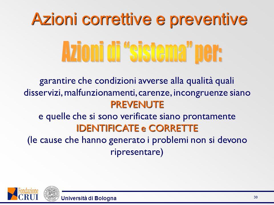 Università di Bologna 30 Azioni correttive e preventive PREVENUTE garantire che condizioni avverse alla qualità quali disservizi, malfunzionamenti, ca