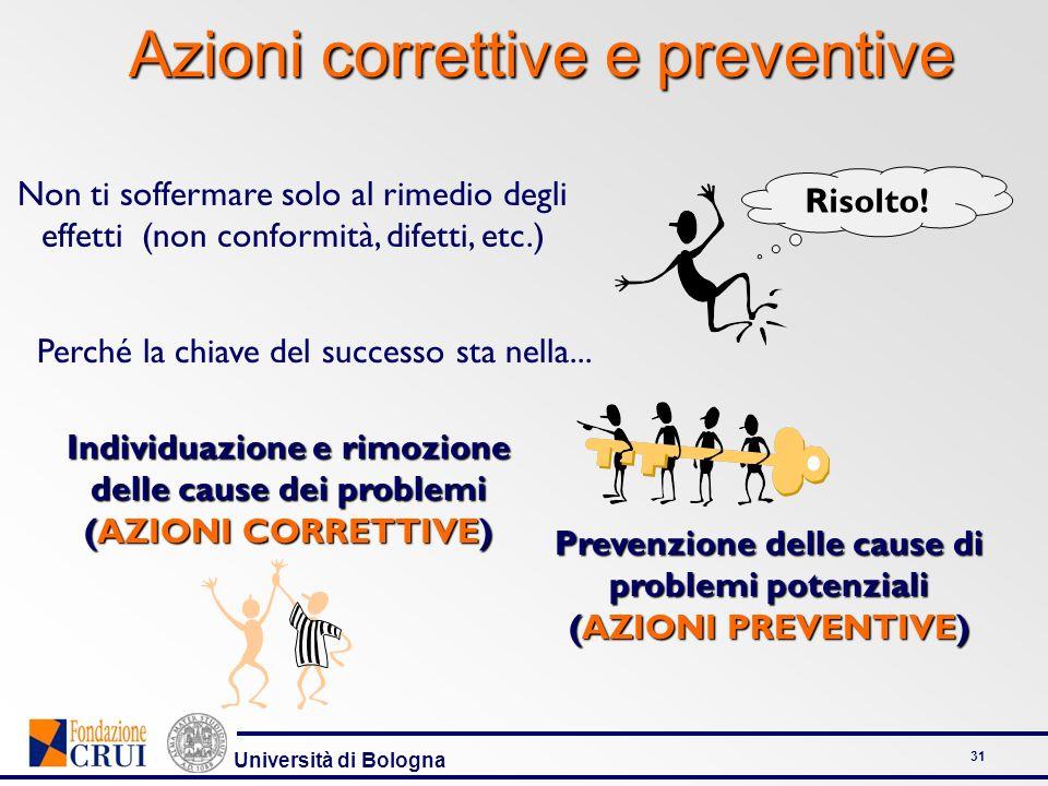 Università di Bologna 31 Azioni correttive e preventive Non ti soffermare solo al rimedio degli effetti (non conformità, difetti, etc.) Prevenzione de