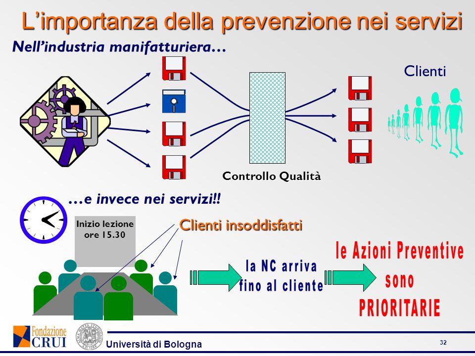 Università di Bologna 32 Limportanza della prevenzione nei servizi Controllo Qualità Clienti Nellindustria manifatturiera… Inizio lezione ore 15.30 Cl
