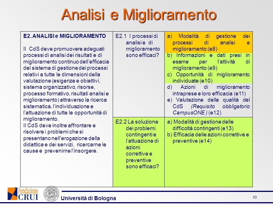 Università di Bologna 33 Analisi e Miglioramento E2. ANALISI e MIGLIORAMENTO Il CdS deve promuovere adeguati processi di analisi dei risultati e di mi