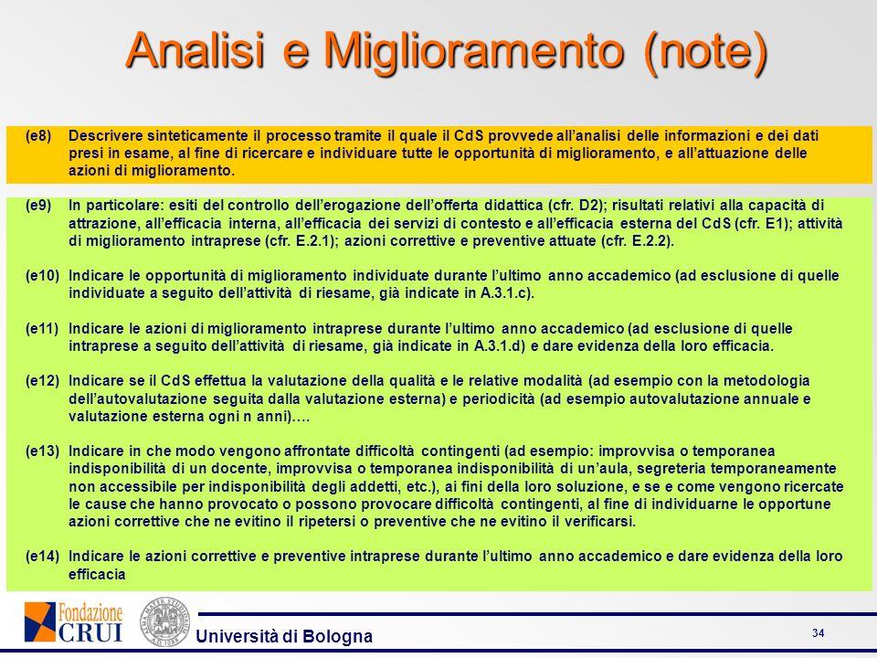 Università di Bologna 34 Analisi e Miglioramento (note) (e8)Descrivere sinteticamente il processo tramite il quale il CdS provvede allanalisi delle in