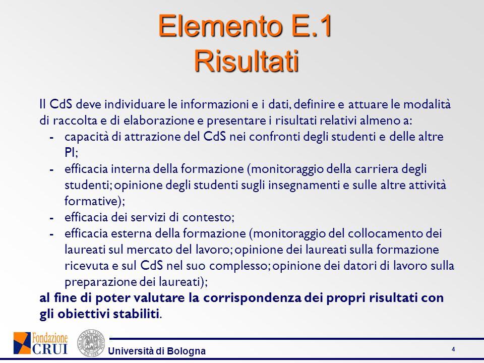 Università di Bologna 4 Elemento E.1 Risultati Il CdS deve individuare le informazioni e i dati, definire e attuare le modalità di raccolta e di elabo
